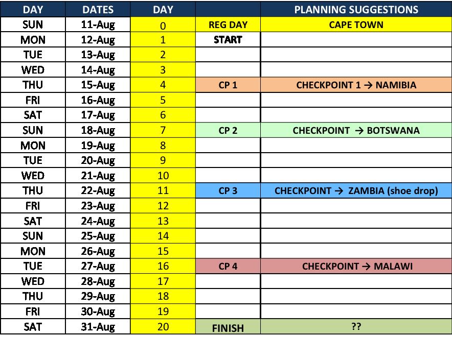 M Dates