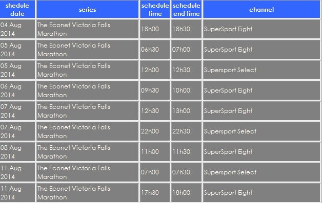 supersport viewing times